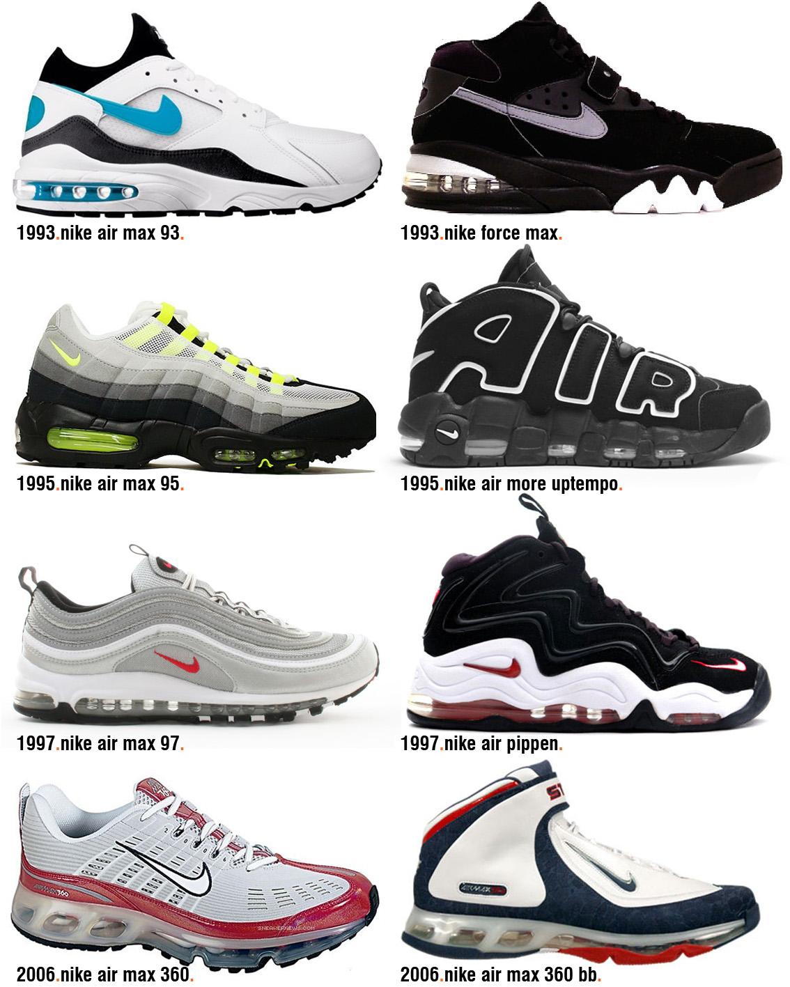 nike air max 360 2006 on feet