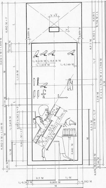 Расшифровка информации о гармониках Шмелёвым на первой панели
