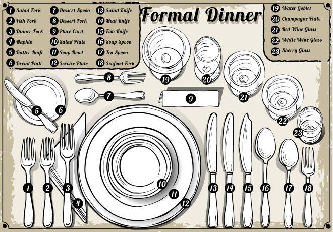 Felici contenti organizzazione eventi e matrimoni bon ton a tavola - Disposizione bicchieri a tavola ...