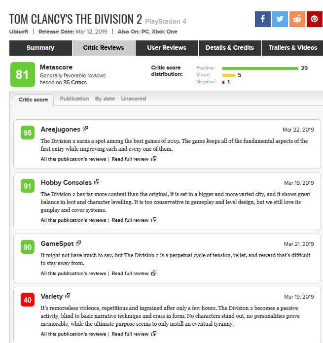 Tom Clancy S The Division 2 Metacritic Score Playstation 4 Variety Reviews
