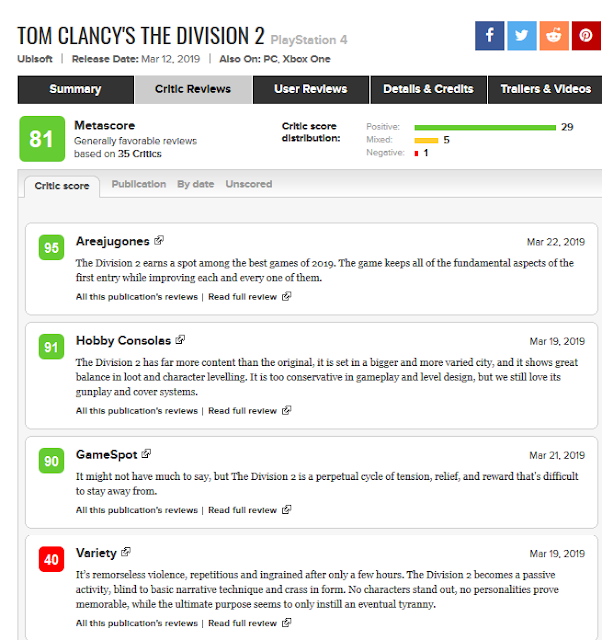 Tom Clancy's The Division 2 Metacritic score PlayStation 4 Variety reviews