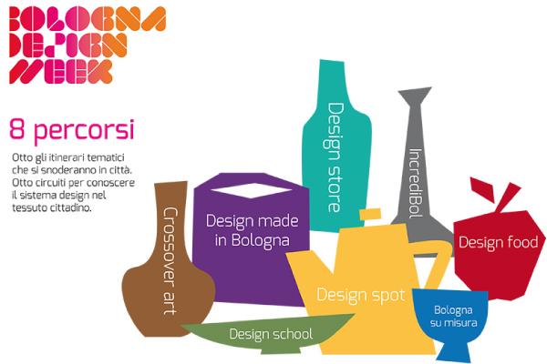 Bologna design week 2015 blog di arredamento e interni for Bologna design week