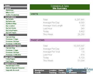 Juin 2012 freewares tutos - Couper un fichier audio en ligne ...