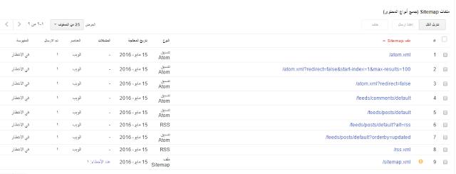 Google Search Console,add,blogger,index,tuto,haw to,seo,