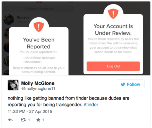 Tinder App Transgender Dating Features Options