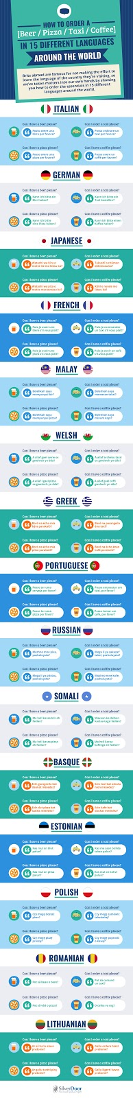 How To Order A Beer / Pizza / Taxi / Coffee In 15 Different Languages Around The World #Infographic