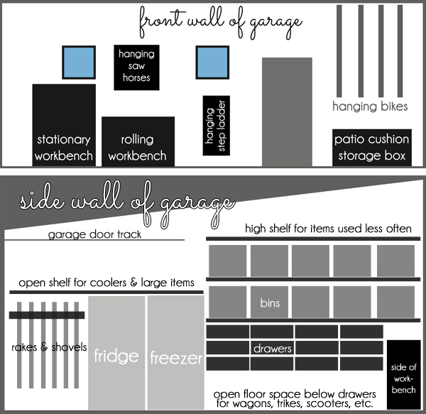 Garage organization plans for wall storage