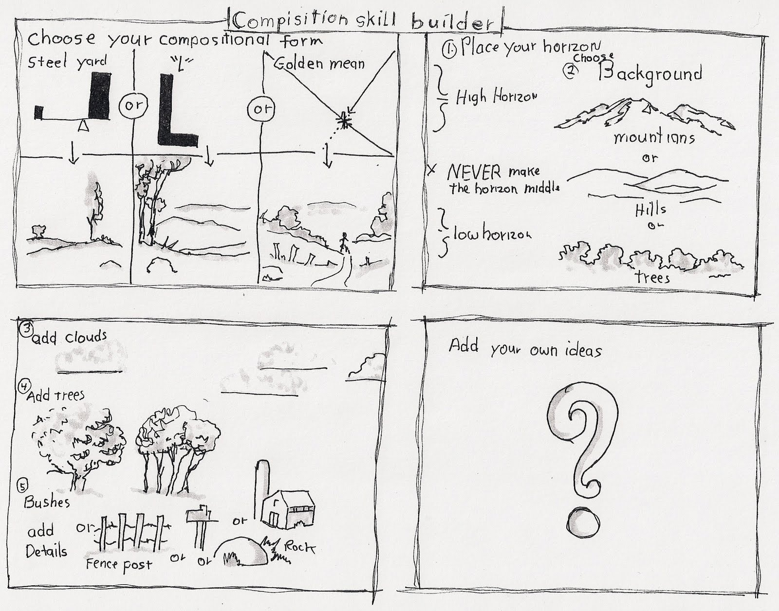 Adron S Art Lesson Plans Composition Skillbuilder For