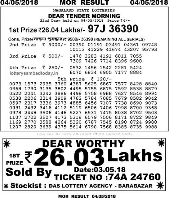 lottery sambad 4 may 2018 11am result