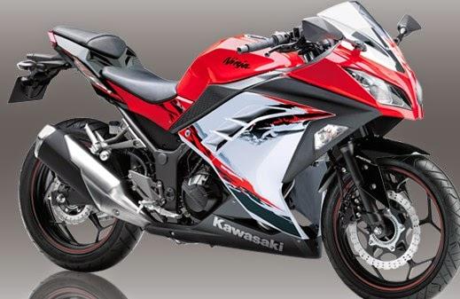 Harga Motor Kawasaki Ninja Terbaru Serta Spesifikasinya 20202021