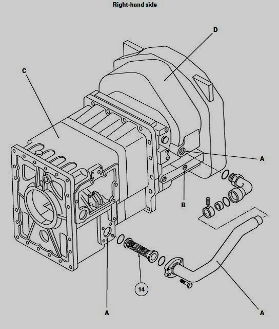 Tractor parts and attachments: Closed centre 150 l/m
