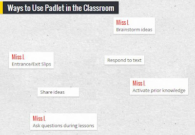 padlet, wall wisher,