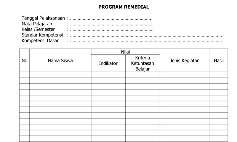 Contoh Bentuk Program Remedial dalam Administrasi Guru Sekolah Format Ms. Word (doc/docx)