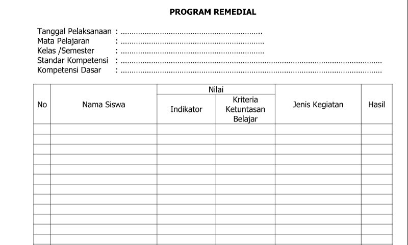 Download Contoh Format Program Remedial untuk Administrasi GuruSD/MI-SMP/MTs-SMA/SMK/MA