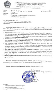 Dirjen Pendidikan Islam Kementerian Agama telah menerbitkan surat dengan Nomor  Pengelolaan Tunjangan Insentif Bukan PNS pada Madrasah