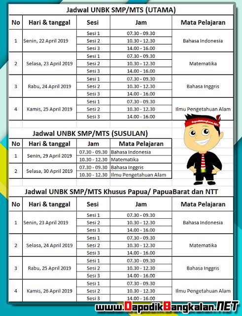 Jadwal Pelaksanaan UNBK Tahun 2019 SMP/MTS