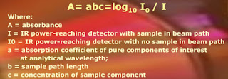 Infrared Gas Analyser Equation