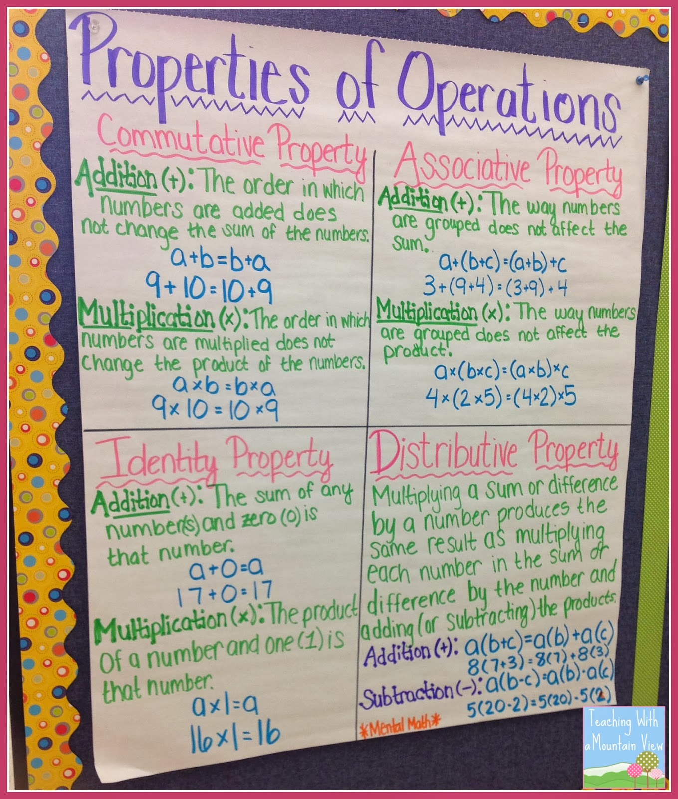 Teaching With A Mountain View Properties Of Operations