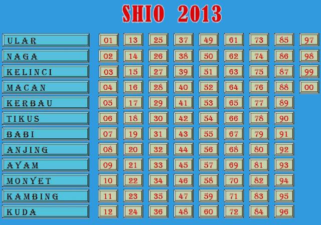 Gel Shio