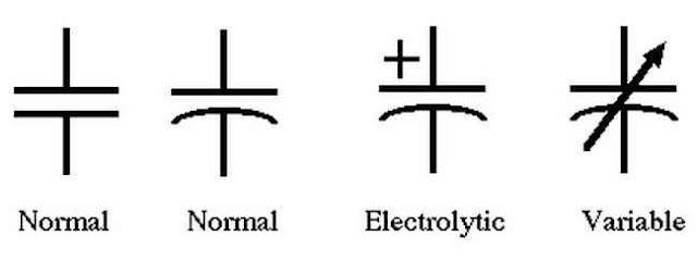simbol-simbol-kapasitor