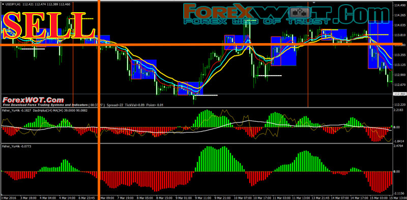 Forex asian session time