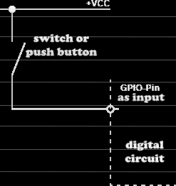 GPIO input without resistance
