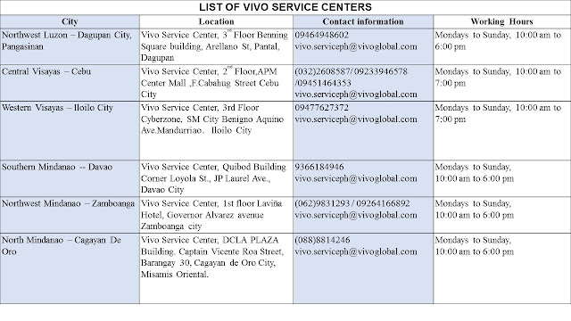 list of Vivo service centers in the Philippines