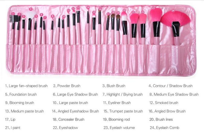 32 Makeup Brushes And Their Uses Pdf | Saubhaya Makeup
