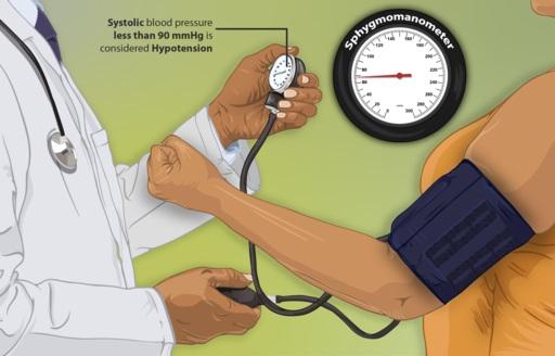 Hipotensi atau tekanan darah rendah