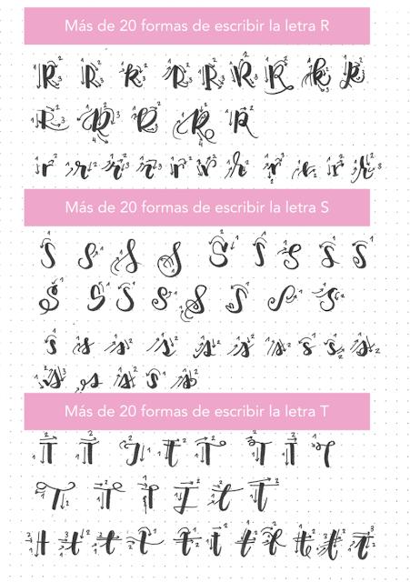 Descargable: Más de 20 formas de escribir las letras R, S y T