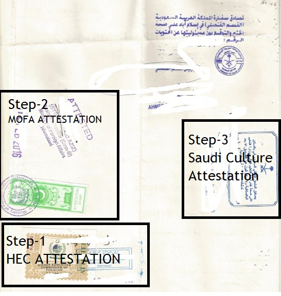 Degree Attestation from Pakistan for Saudi Arabia