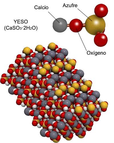 Resultado de imagen de cristales y moléculas