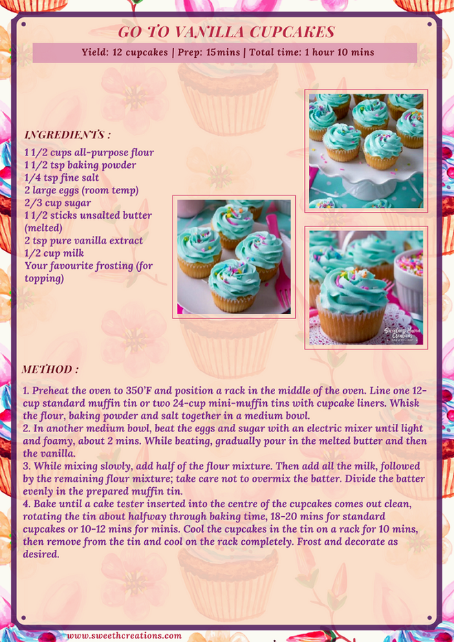 GO TO VANILLA CUPCAKES RECIPE