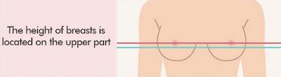 bentuk tubuh yang cocok untuk operasi plastik payudara implan tetes air 03