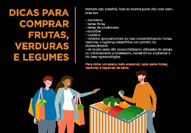 Alimentação Saudável: Guia para Escolher e Armazenar Frutas