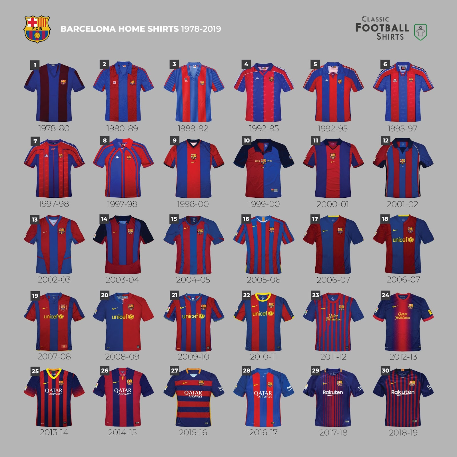 wholesale dealer f846f e30ef We take a look at FC Barcelona s home kits of the past years, including the  30 different Barca home kits the club had since 1978. Thanks to Classic  Football ...