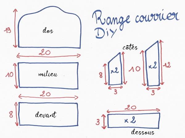 DIY : range courrier en carton