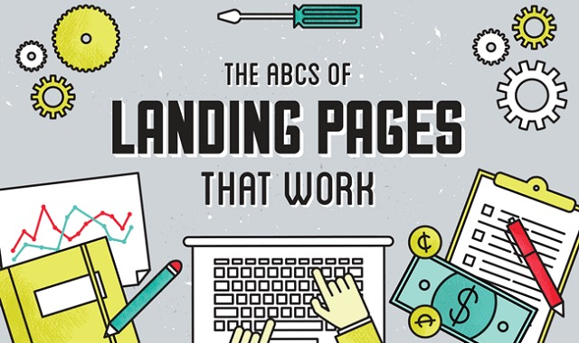 Image: The ABCs of Landing Pages That Work