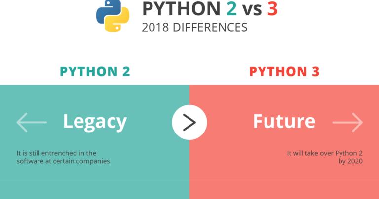 Python 2 vs 3 | Python Programming