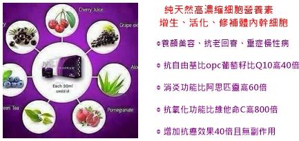 健康生活: 白藜蘆醇延長壽命系列7 - 服用沛泉白藜蘆醇的好轉反應