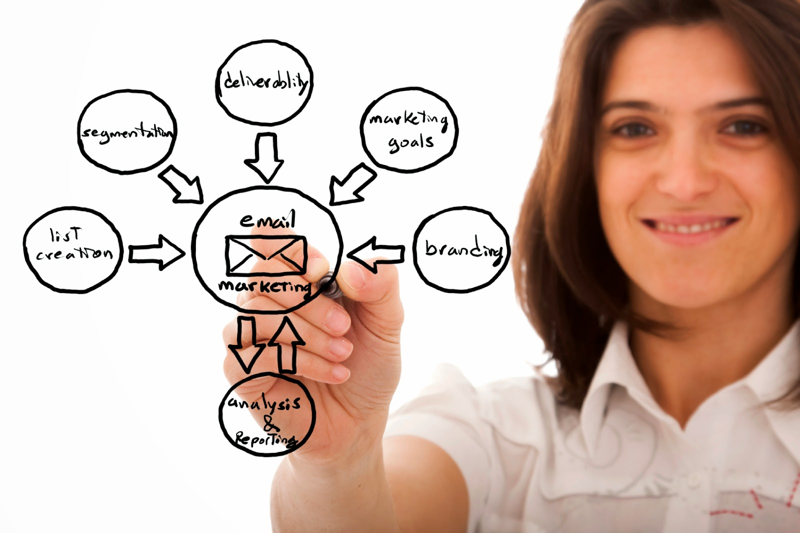 how to get business through email marketing,  How to start small business with email marketing?