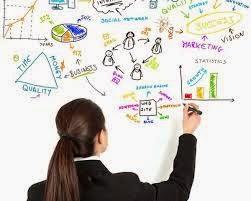 strategi pemasaran online di media sosial