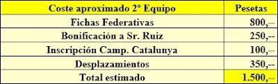Coste 2º equipo del Casal Catòlic de Sant Andreu