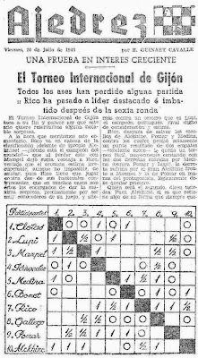 Recorte de El Mundo Deportivo sobre el II Torneo Internacional de Ajedrez Gijón 1945, 20 de julio de 1945 (1)