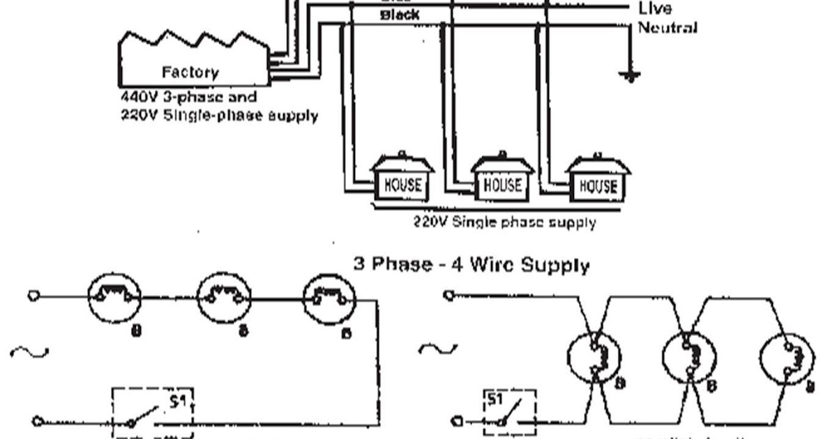 9 tips for easier home electrical wiring the family for free printable wiring diagrams