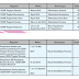 Jadwal O2SN (Olimpiade Olahraga Siswa Nasional) SMP 2018 Semua Tingkat Lengkap