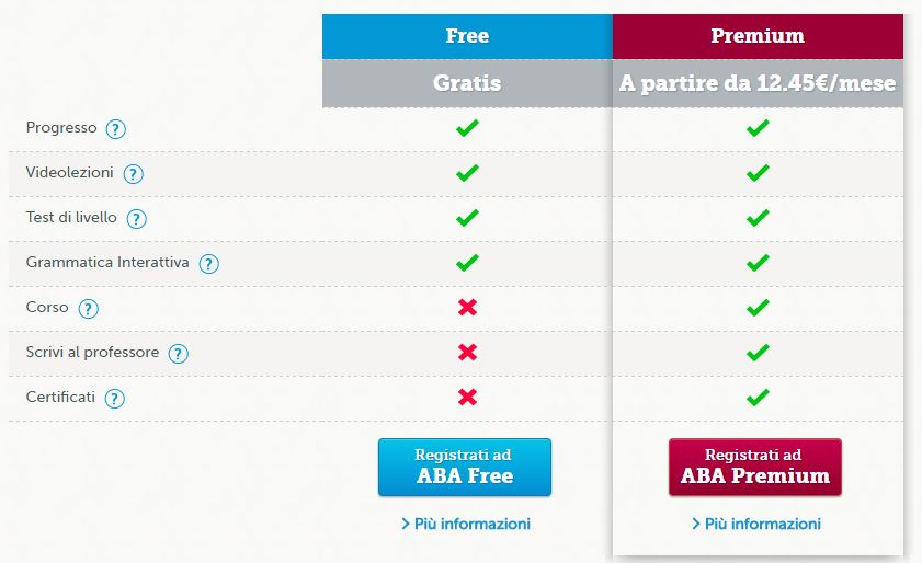 aba english programma studiare inglese differenze free gratis e pagamento