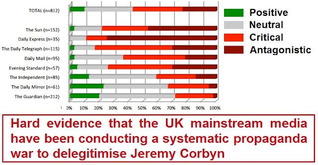 Jeremy%2BCorbyn%2BProof%2BMainstream%2BMedia%2BBias.jpg