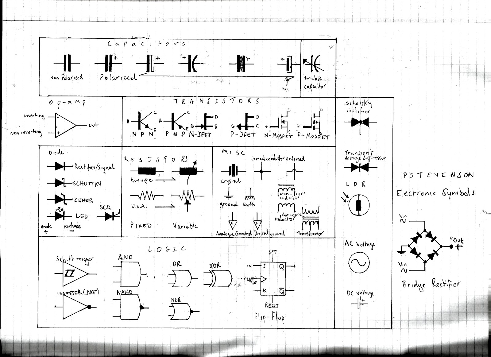 Paul In The Lab: Electronic Symbols