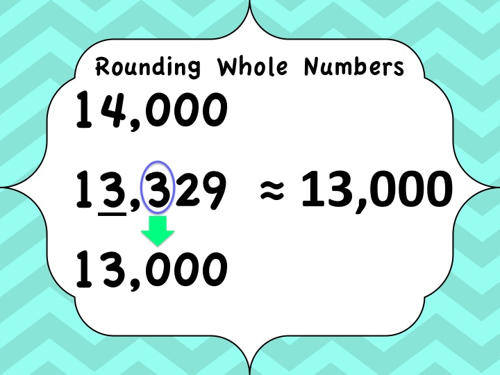 rounding numbers and a freebie surfing to success